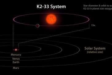 Астрономы в очередной раз обнаружили самую молодую экзопланету