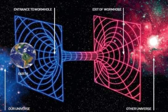 Физики стали на один шаг ближе к пониманию четырехмерного пространства