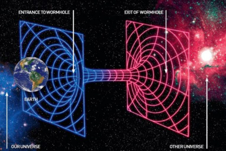 Найден метод изучения четырехмерного пространства на квантовом уровне