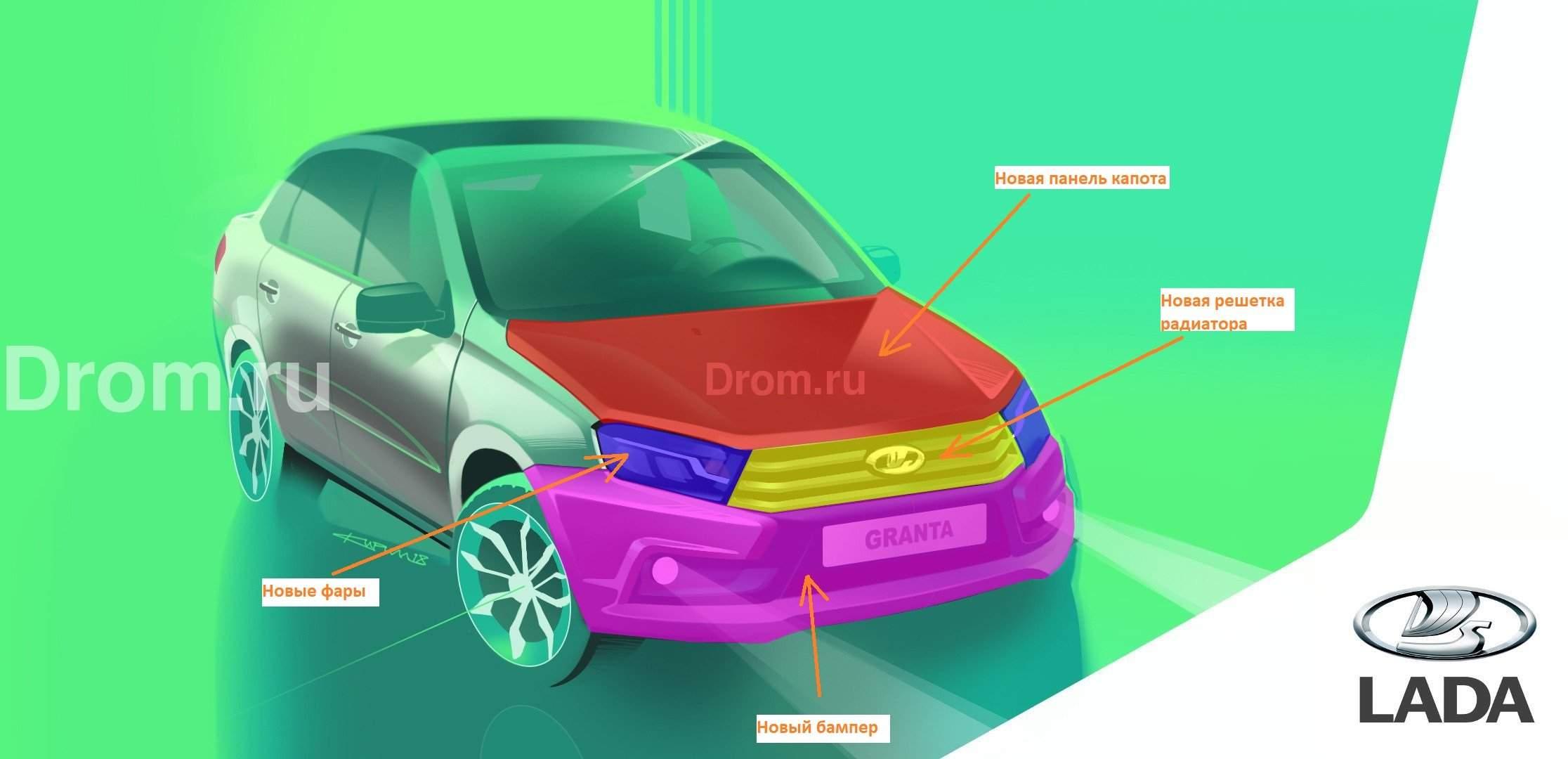 Дизайнеры представили эскизы обновленной версии Lada Granta