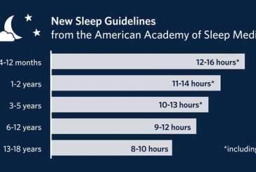 Ученые сообщили о важности чтения сказок детям перед сном