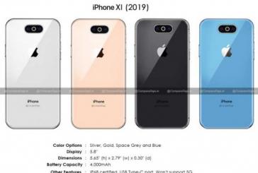 В Сети появился финальный дизайн iPhone XI