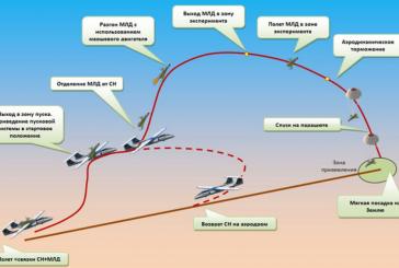 Опубликовано изображение первого гиперзвукового космического дрона России