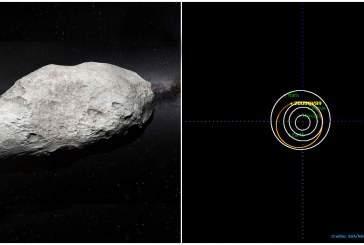 28 августа к Земле приблизится астероид