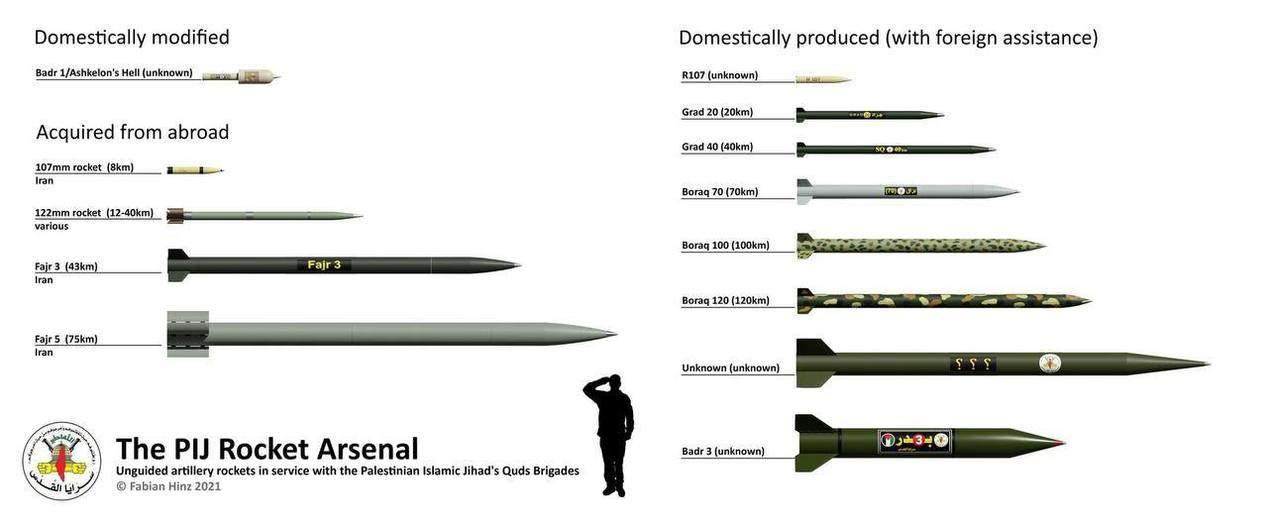 "Эксперт Мураховский: Хамас запускает ракеты ""куда Аллах пошлет"""