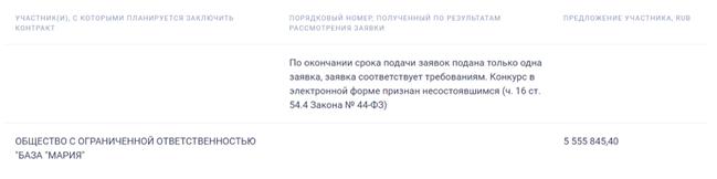 УФАС пересмотрит результаты торгов на питание в Центральном районе Петербурга